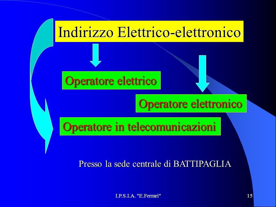 Indirizzo Elettrico-elettronico