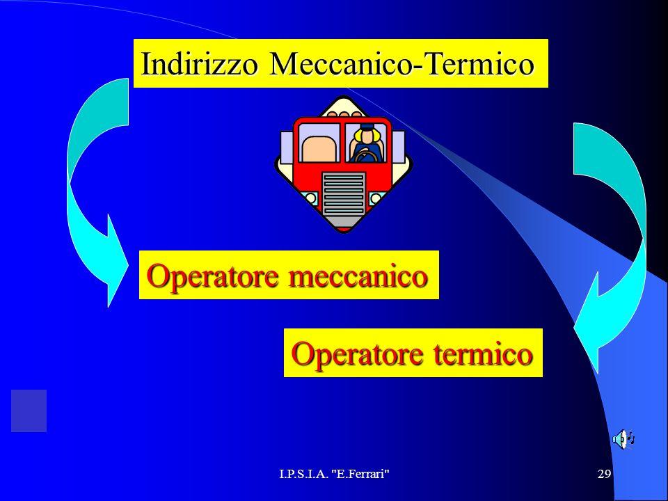 Indirizzo Meccanico-Termico
