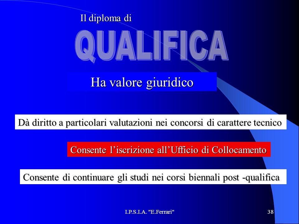 QUALIFICA Ha valore giuridico Il diploma di