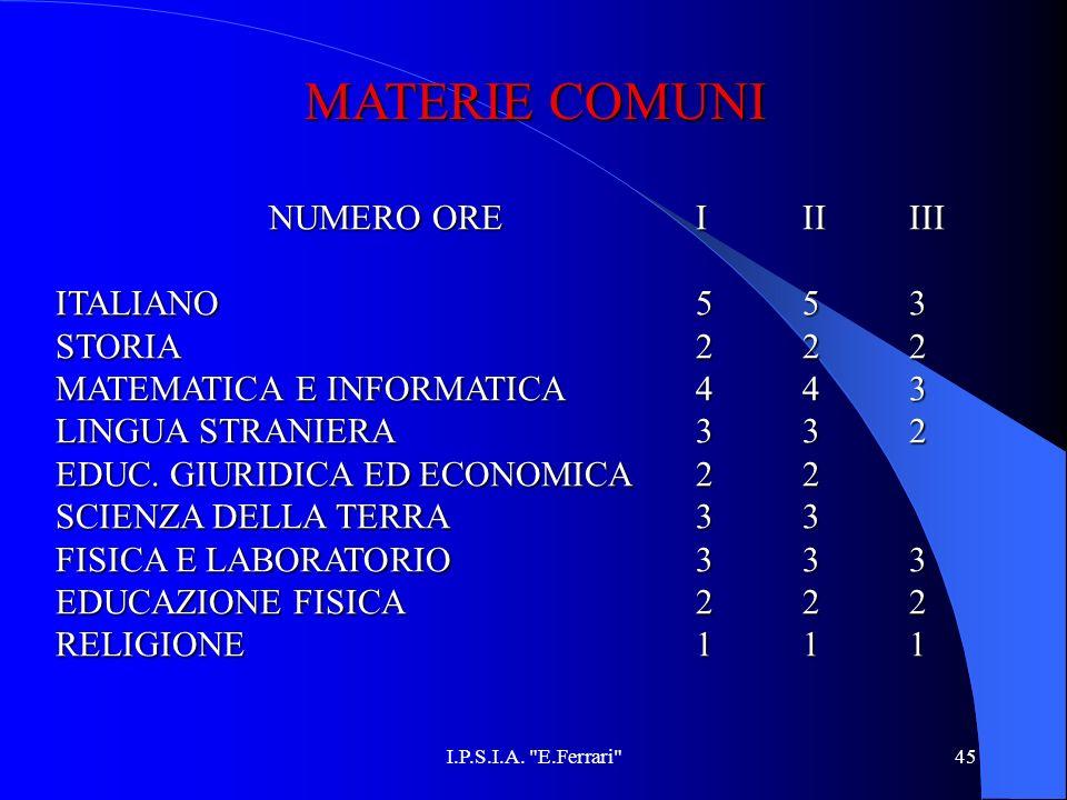 MATERIE COMUNI NUMERO ORE I II III ITALIANO 5 5 3 STORIA 2 2 2