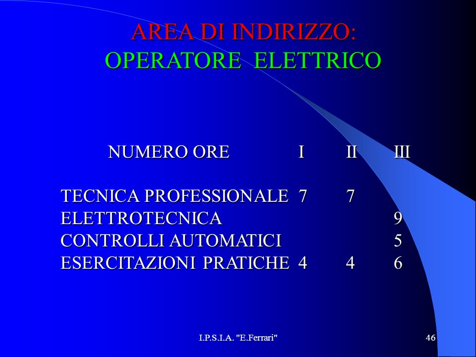 AREA DI INDIRIZZO: OPERATORE ELETTRICO TECNICA PROFESSIONALE 7 7