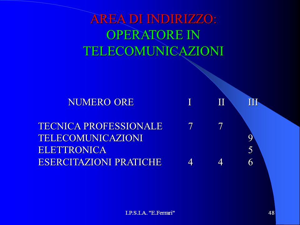 OPERATORE IN TELECOMUNICAZIONI