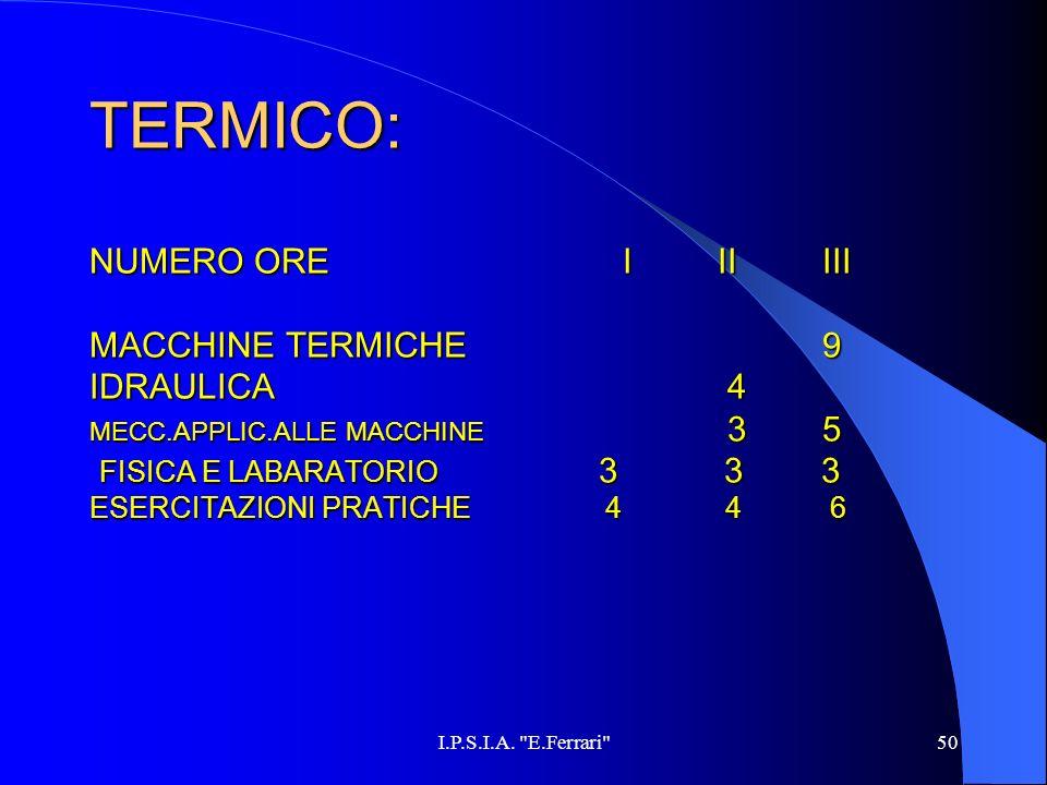 TERMICO: NUMERO ORE. I. II. III MACCHINE TERMICHE. 9 IDRAULICA. 4 MECC