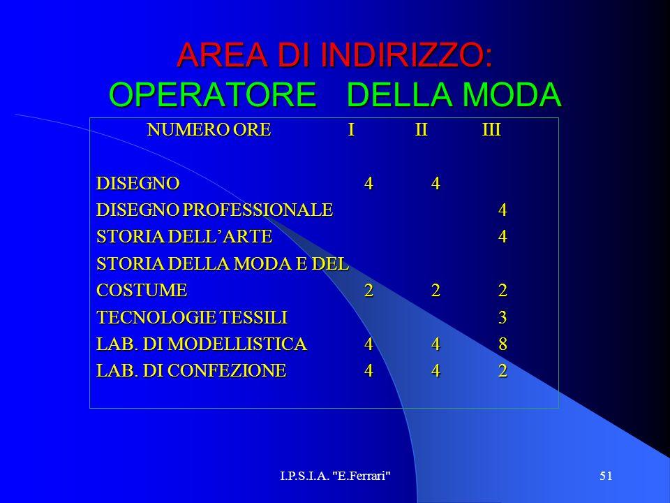 AREA DI INDIRIZZO: OPERATORE DELLA MODA