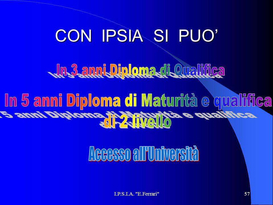CON IPSIA SI PUO' In 5 anni Diploma di Maturità e qualifica