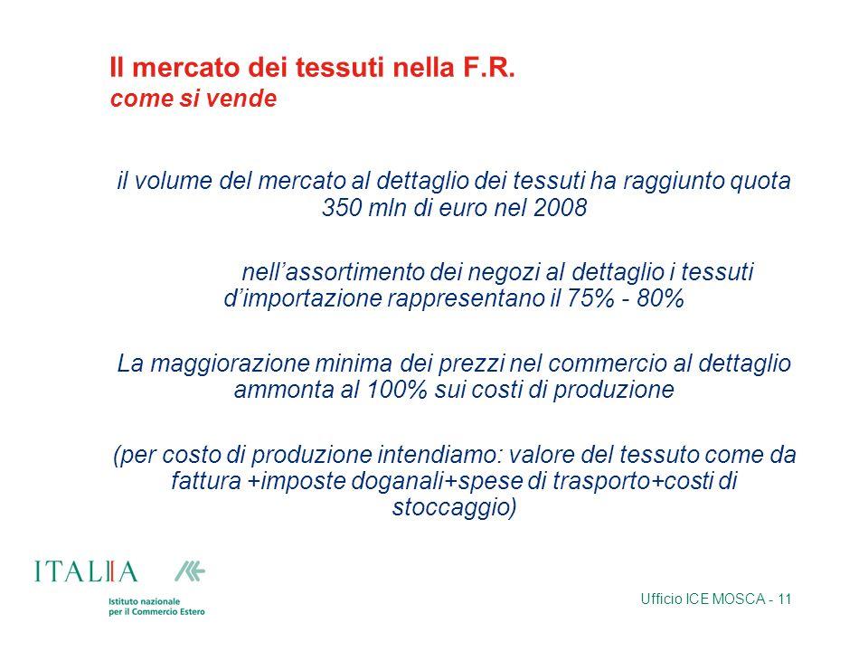 Il mercato dei tessuti nella F.R. come si vende