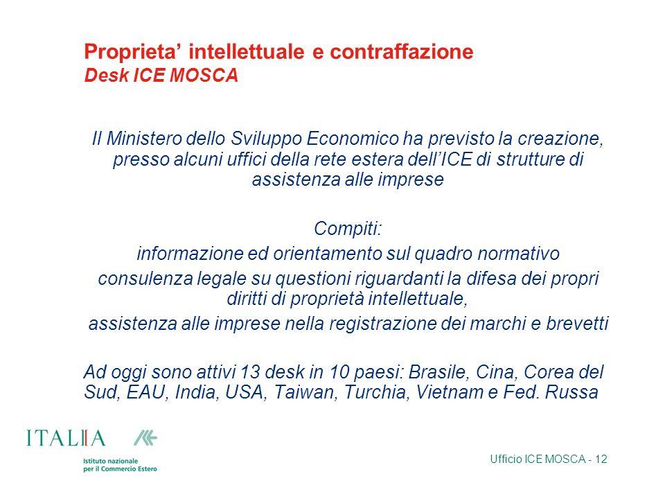Proprieta' intellettuale e contraffazione Desk ICE MOSCA