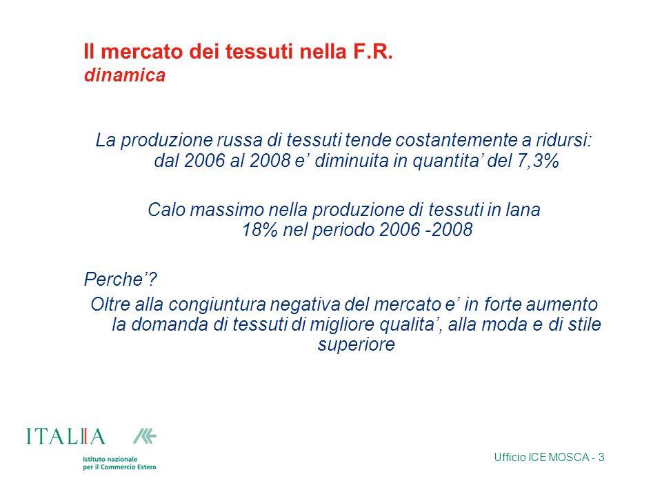 Il mercato dei tessuti nella F.R. dinamica