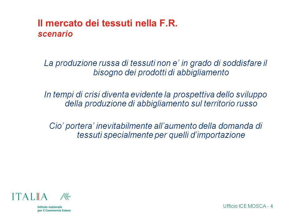 Il mercato dei tessuti nella F.R. scenario