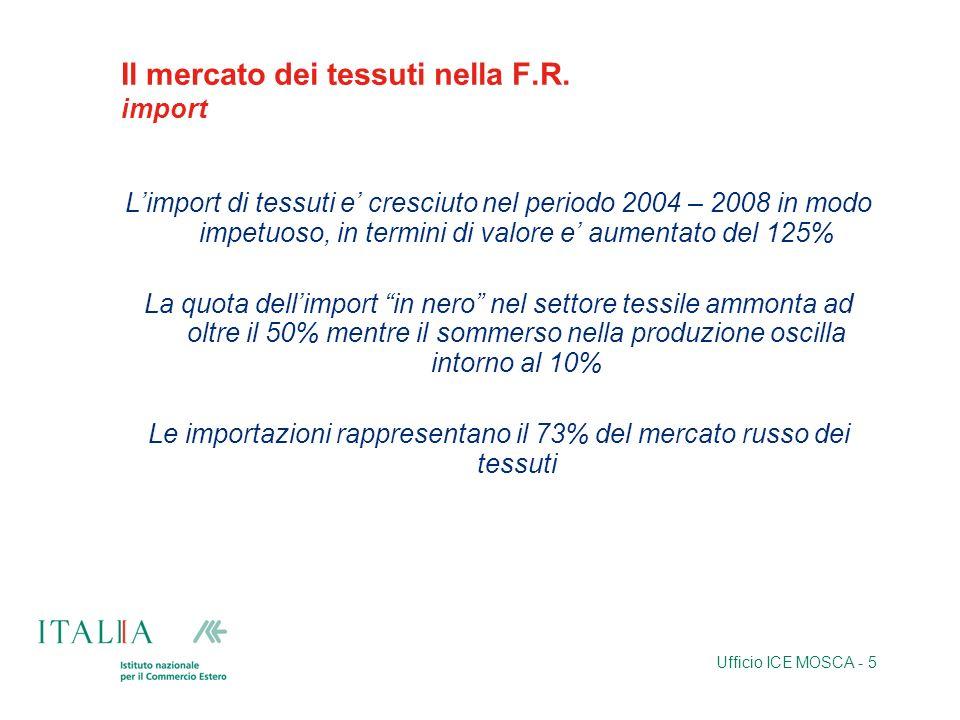 Il mercato dei tessuti nella F.R. import