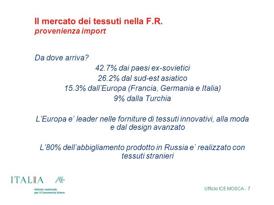 Il mercato dei tessuti nella F.R. provenienza import
