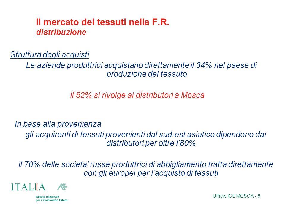 Il mercato dei tessuti nella F.R. distribuzione