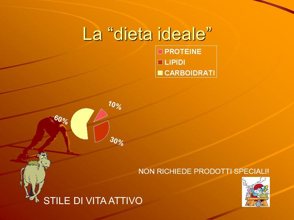 La dieta ideale NON RICHIEDE PRODOTTI SPECIALI! STILE DI VITA ATTIVO