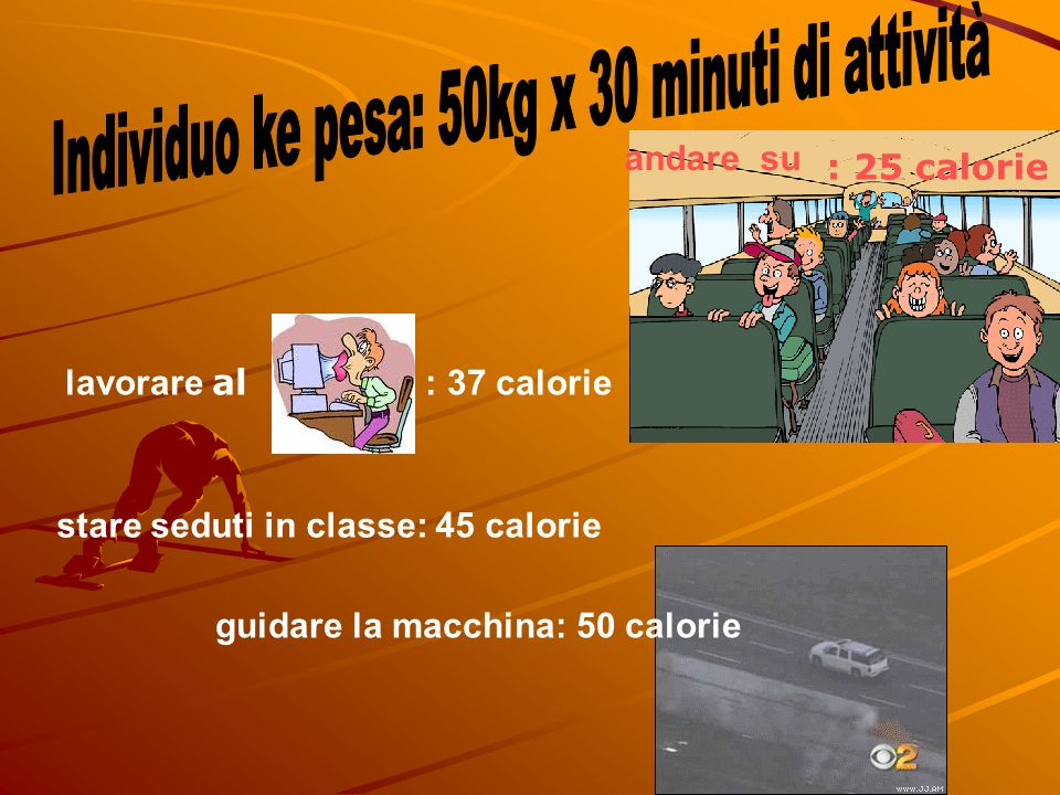 Individuo ke pesa: 50kg x 30 minuti di attività