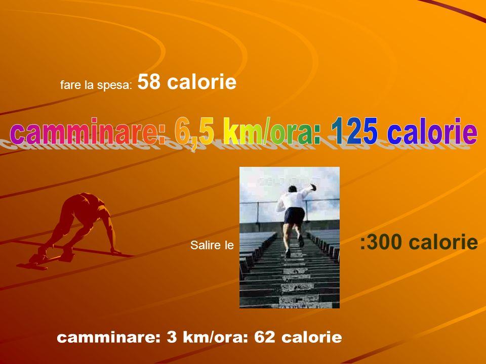 camminare: 6,5 km/ora: 125 calorie
