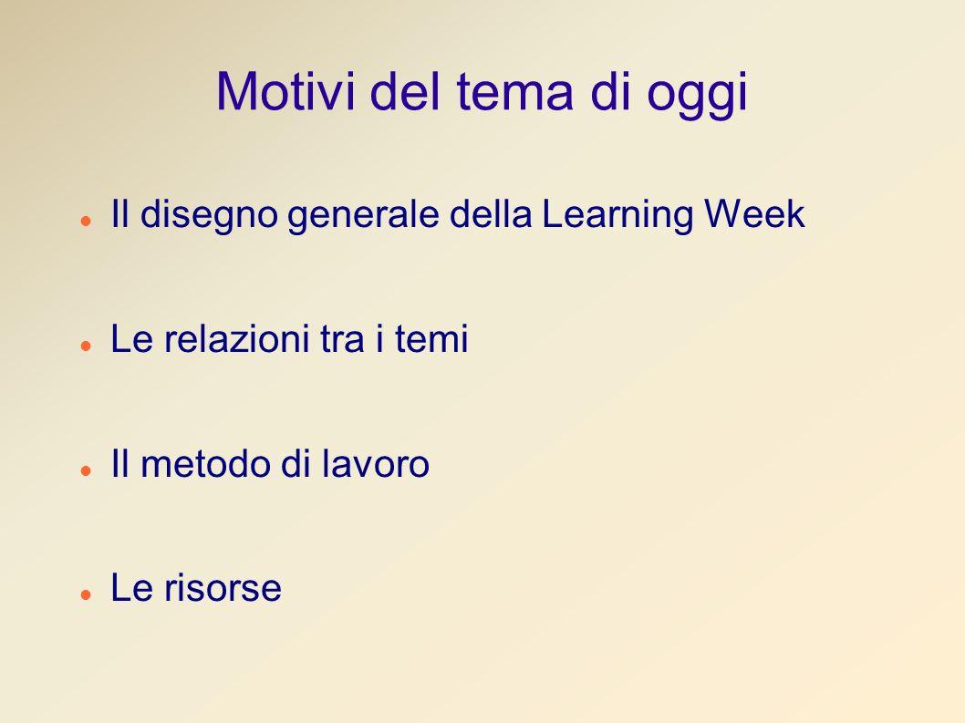 Motivi del tema di oggi Il disegno generale della Learning Week