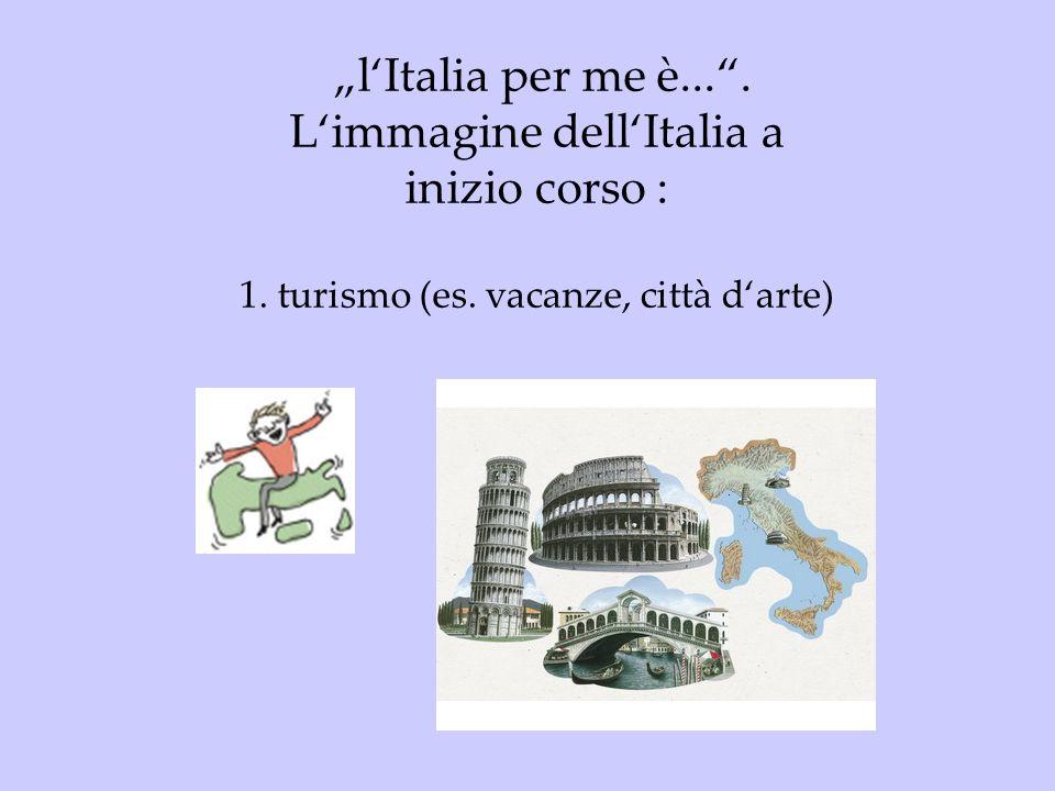 """""""l'Italia per me è. . L'immagine dell'Italia a inizio corso : 1"""