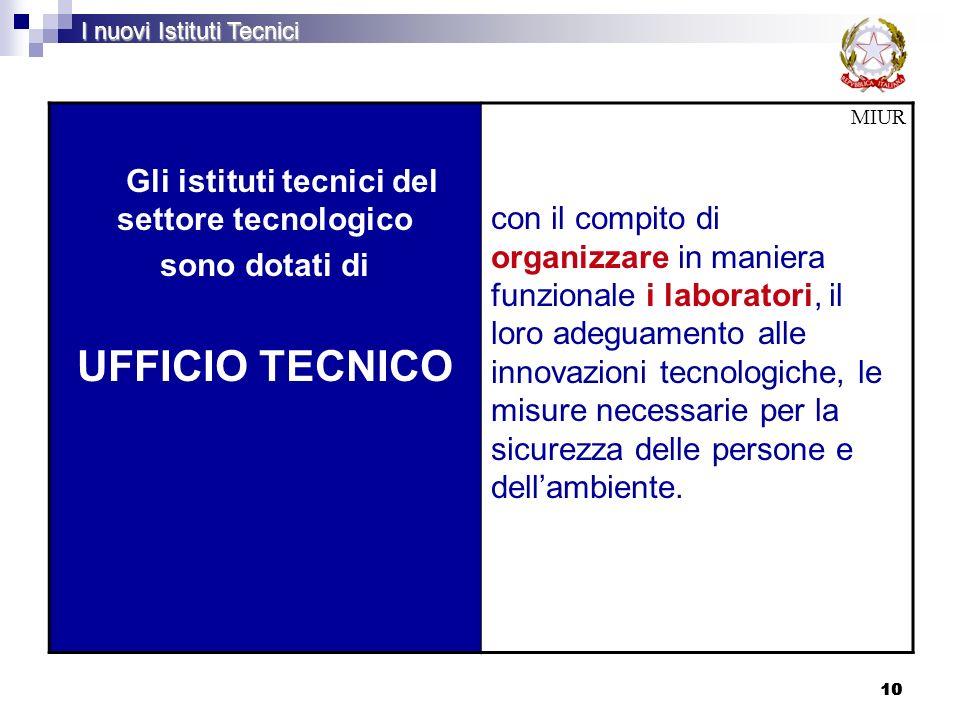 Gli istituti tecnici del settore tecnologico
