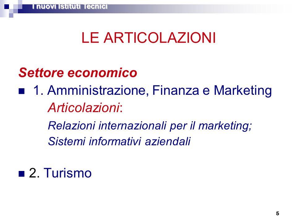 LE ARTICOLAZIONI Settore economico