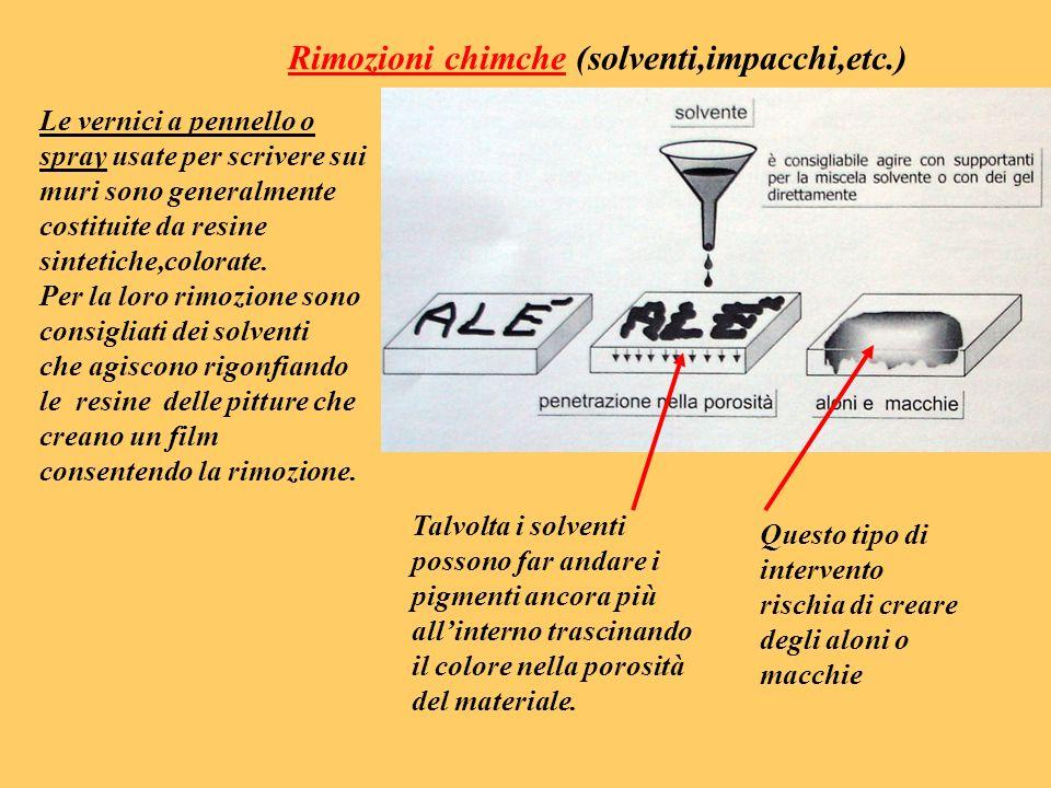 Rimozioni chimche (solventi,impacchi,etc.)