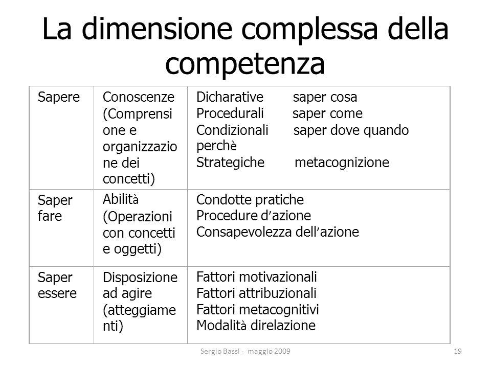 La dimensione complessa della competenza