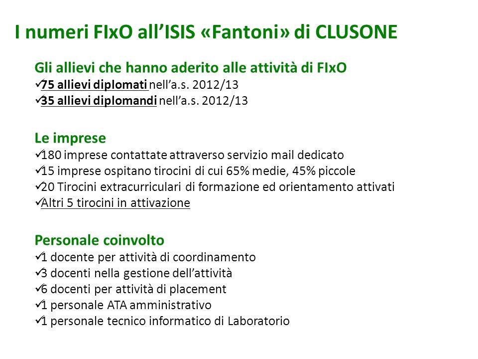 I numeri FIxO all'ISIS «Fantoni» di CLUSONE