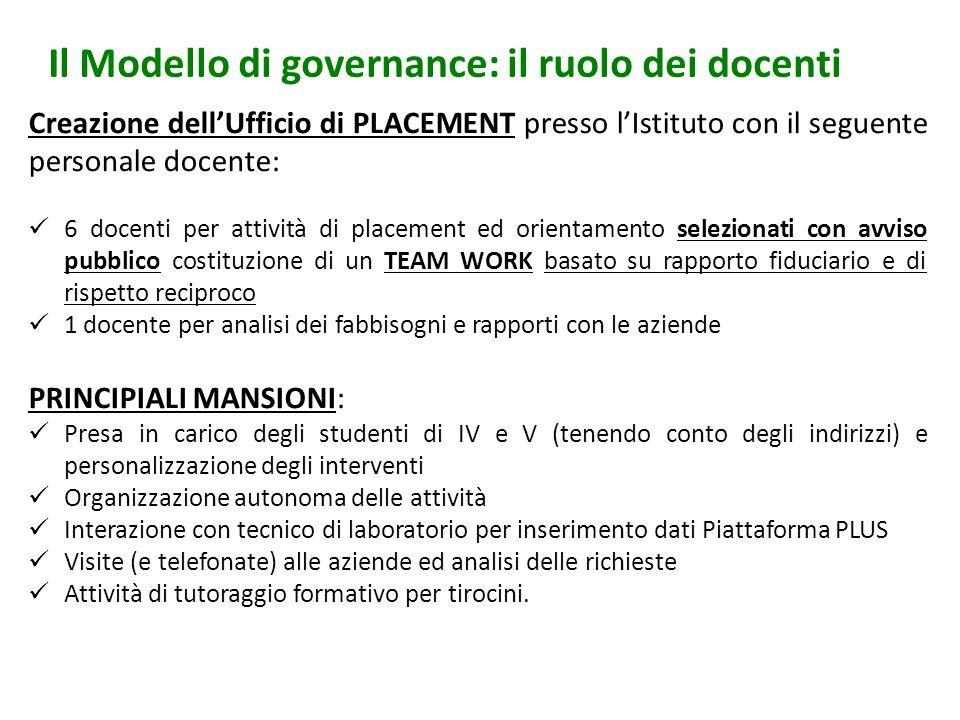 Il Modello di governance: il ruolo dei docenti