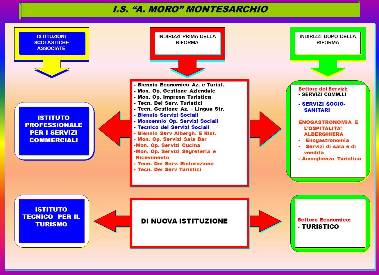 I.S. A. MORO MONTESARCHIO