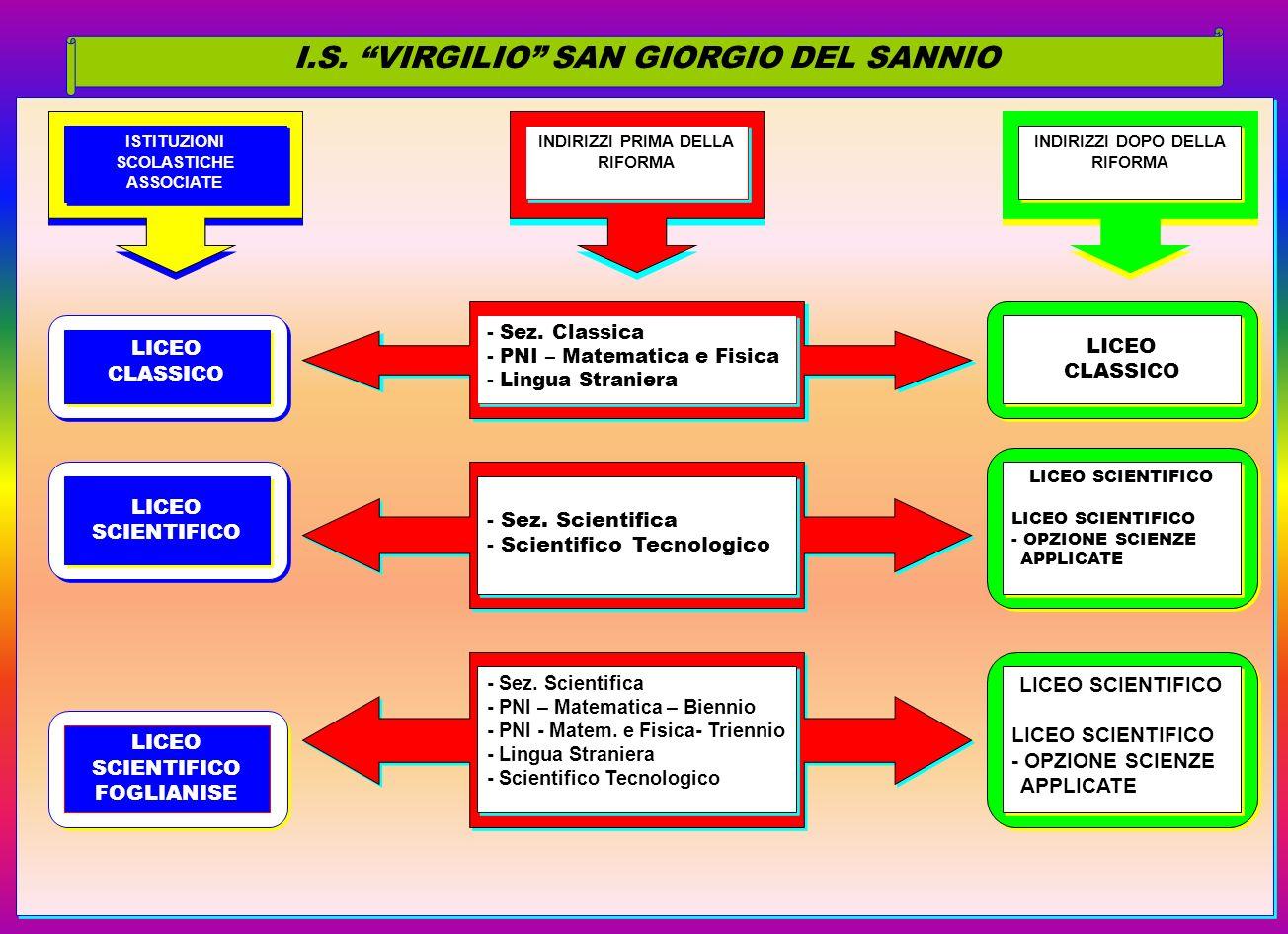 I.S. VIRGILIO SAN GIORGIO DEL SANNIO