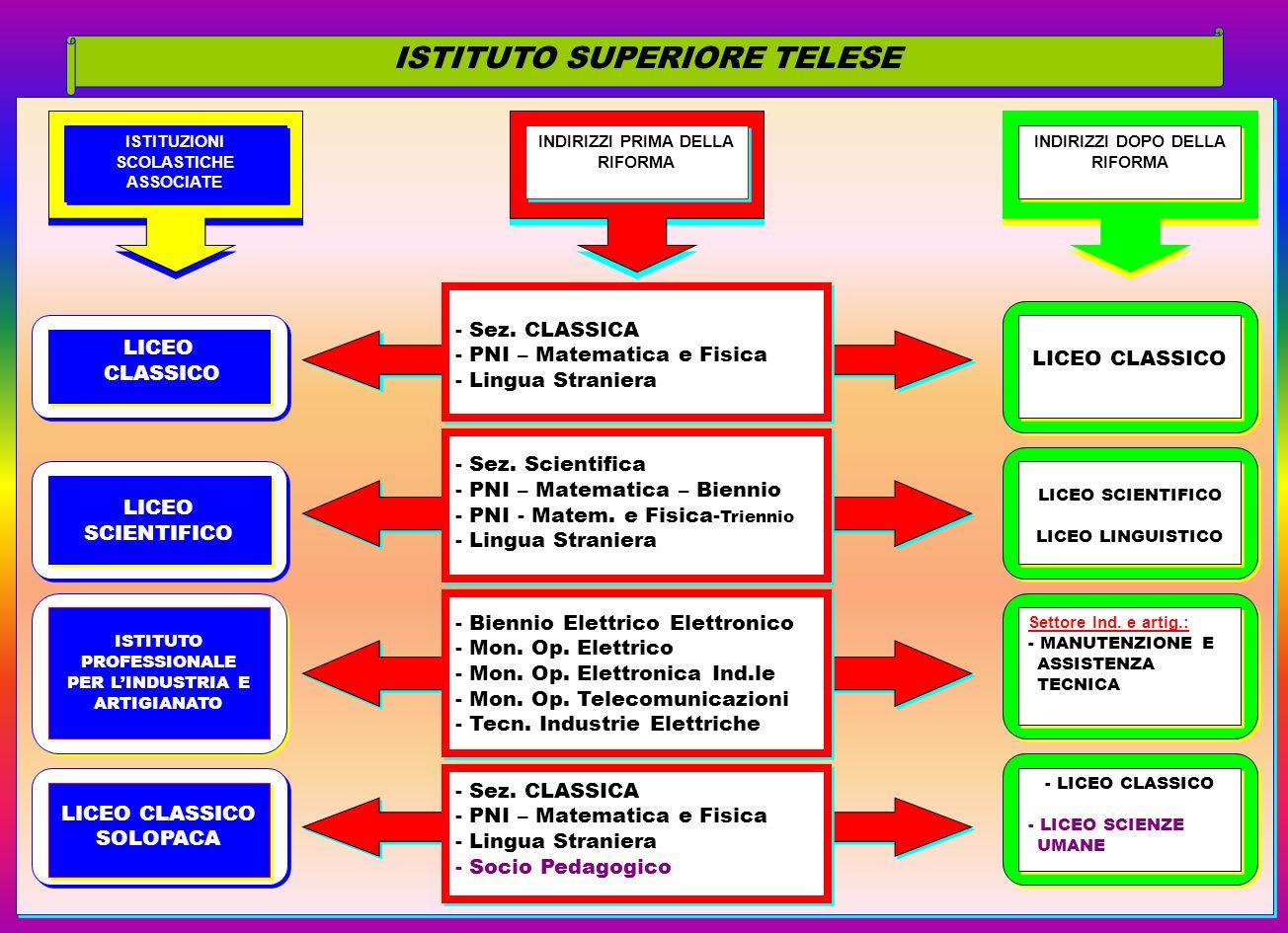 ISTITUTO SUPERIORE TELESE