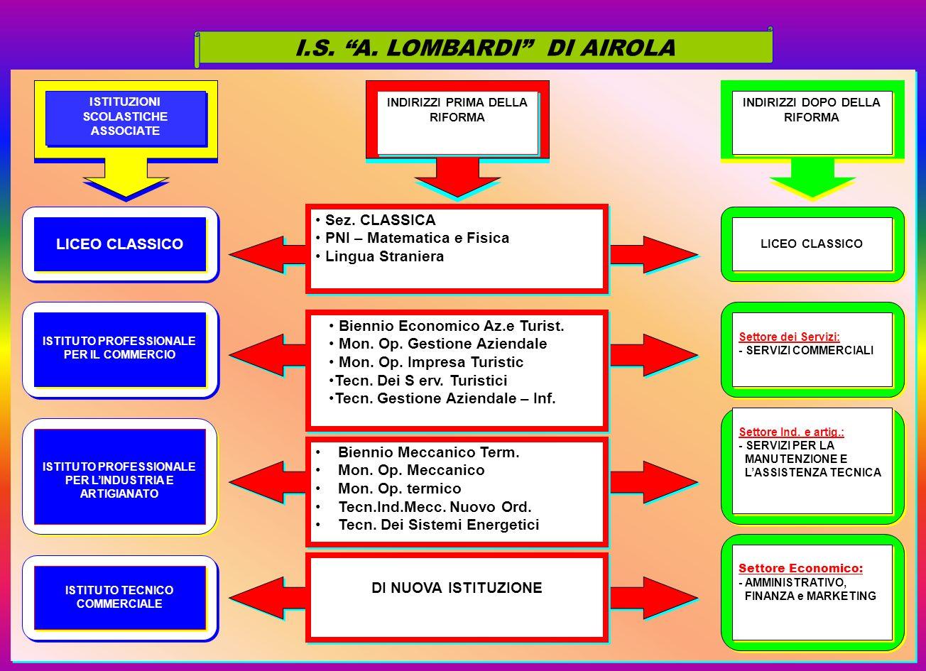I.S. A. LOMBARDI DI AIROLA