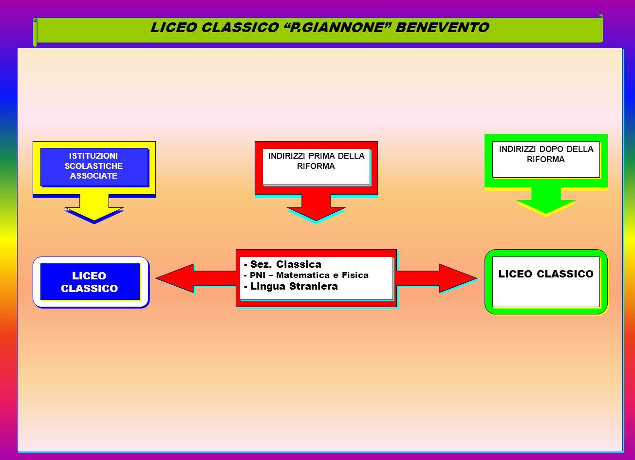 LICEO CLASSICO P.GIANNONE BENEVENTO