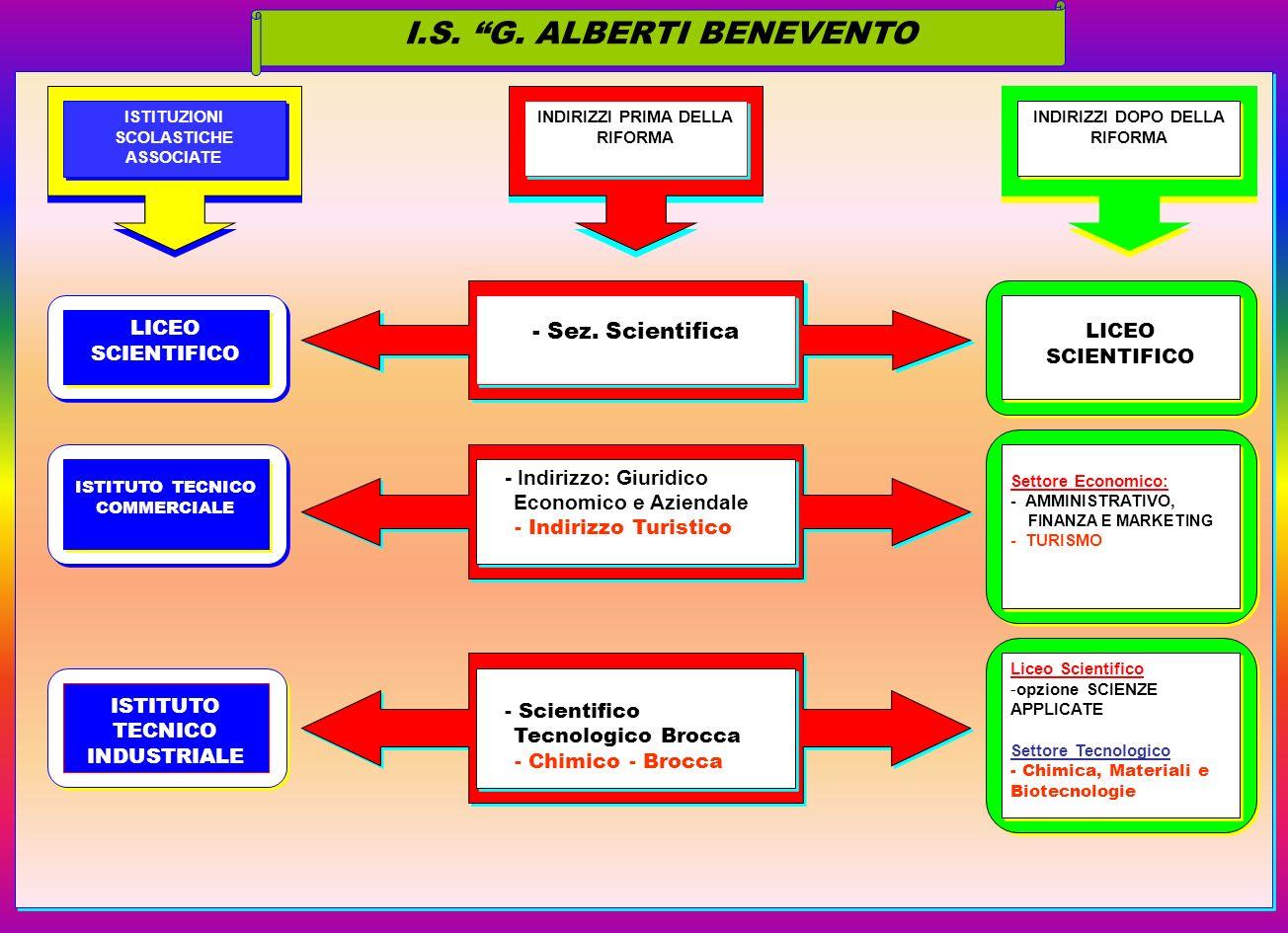 I.S. G. ALBERTI BENEVENTO