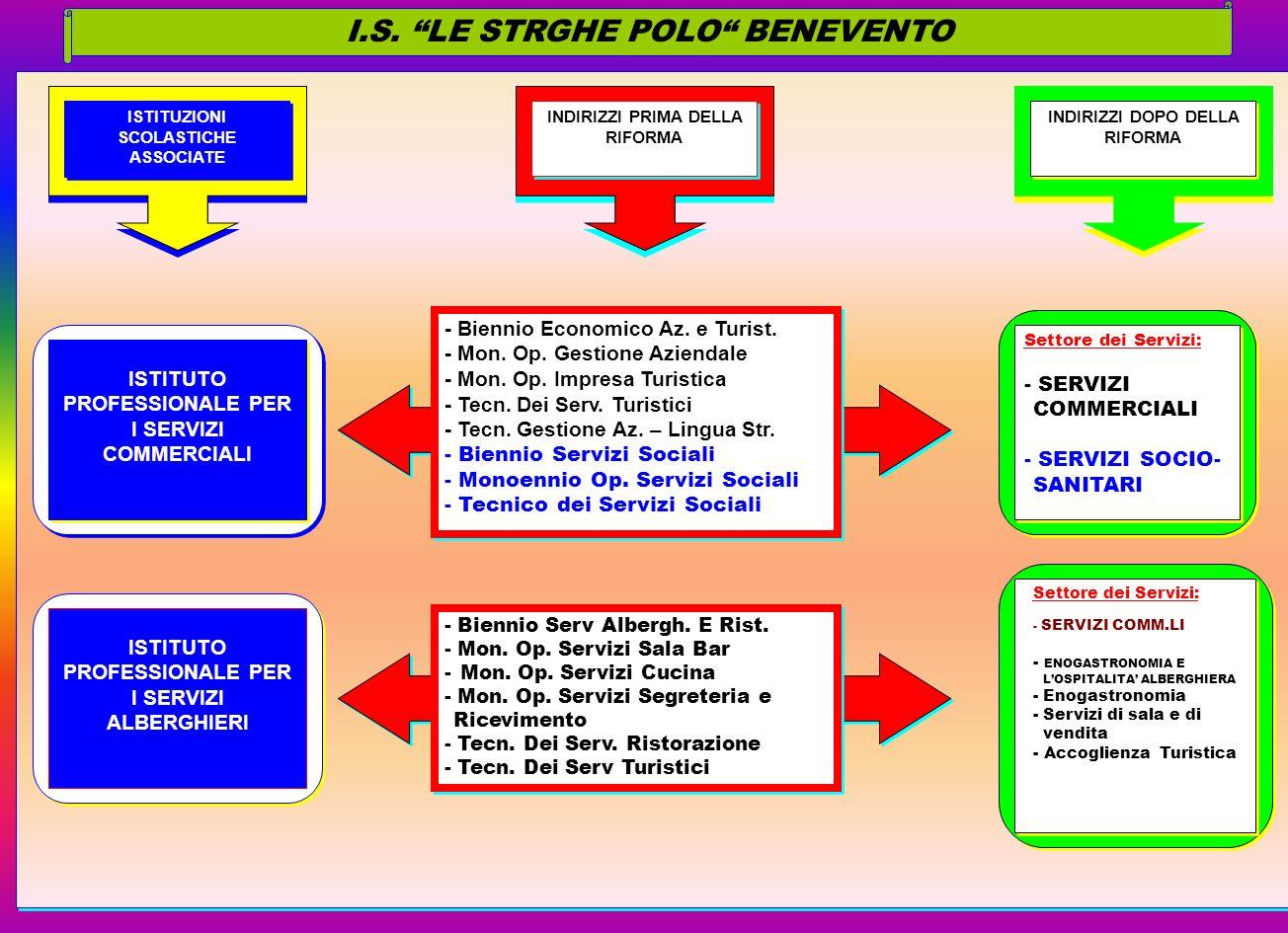 I.S. LE STRGHE POLO BENEVENTO