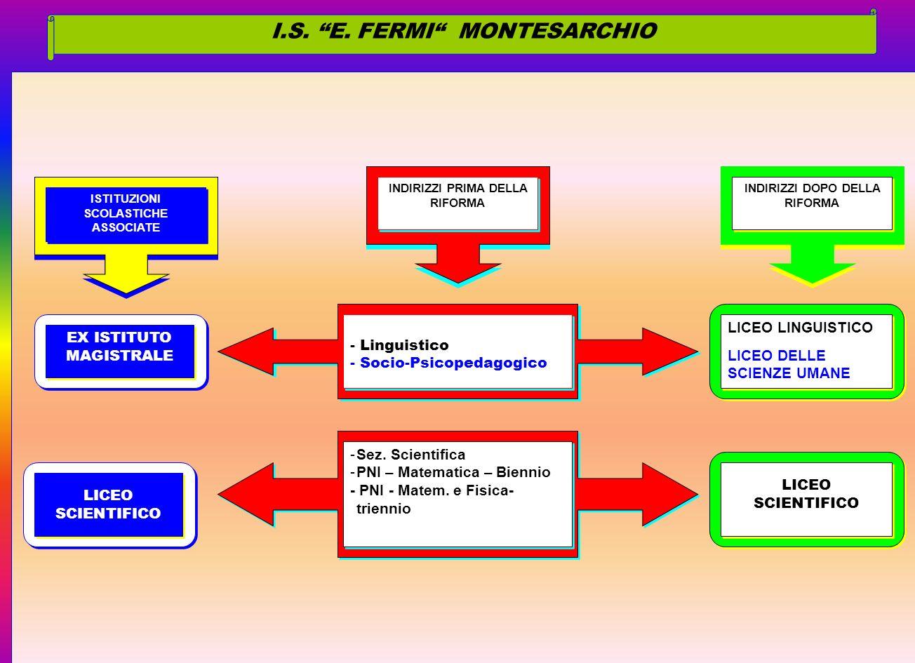 I.S. E. FERMI MONTESARCHIO
