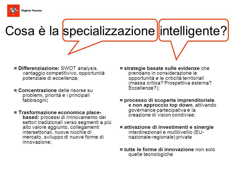 Cosa è la specializzazione intelligente