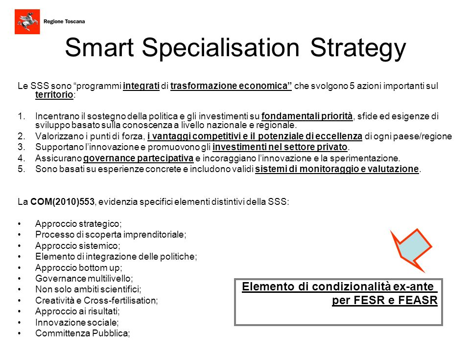 Smart Specialisation Strategy