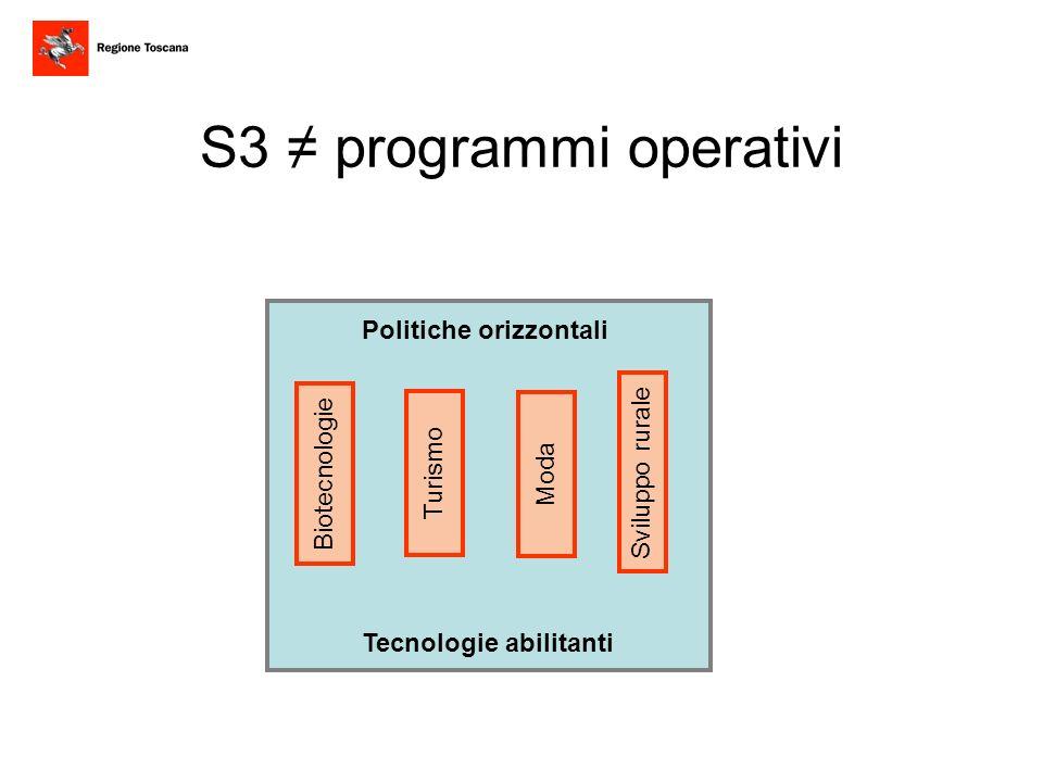 S3 ≠ programmi operativi