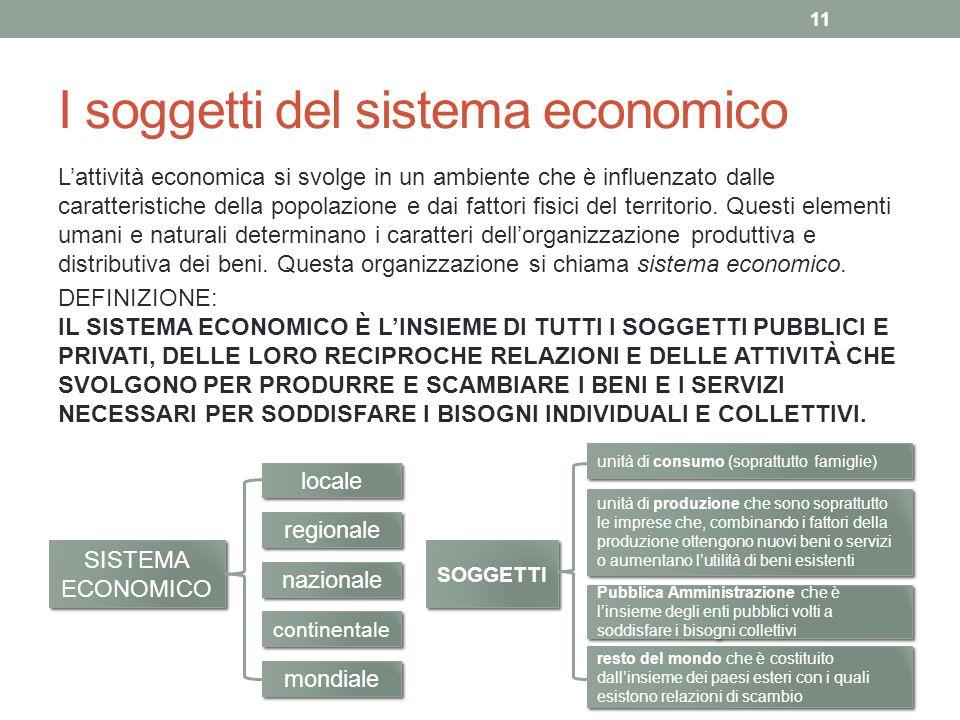 I soggetti del sistema economico