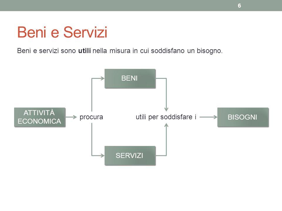 Beni e Servizi Beni e servizi sono utili nella misura in cui soddisfano un bisogno. BENI. ATTIVITÀ ECONOMICA.