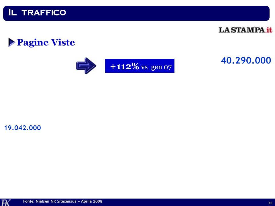 Il traffico Pagine Viste 40.290.000 +112% vs. gen 07 19.042.000