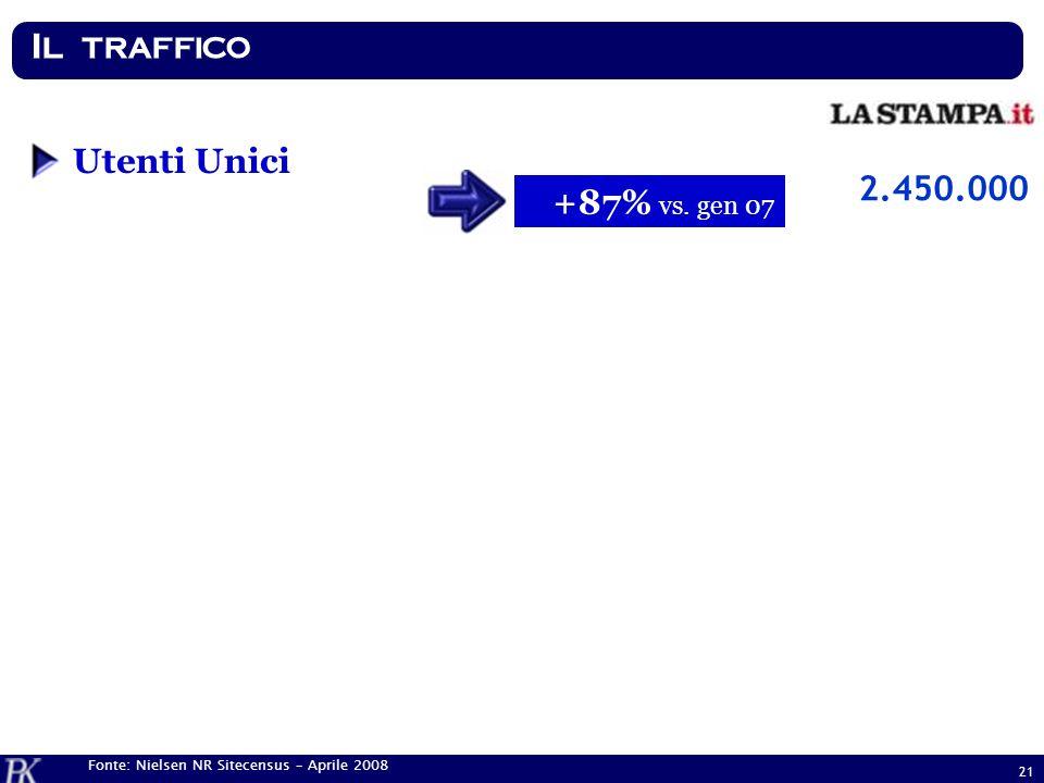 Il traffico Utenti Unici 2.450.000 +87% vs. gen 07