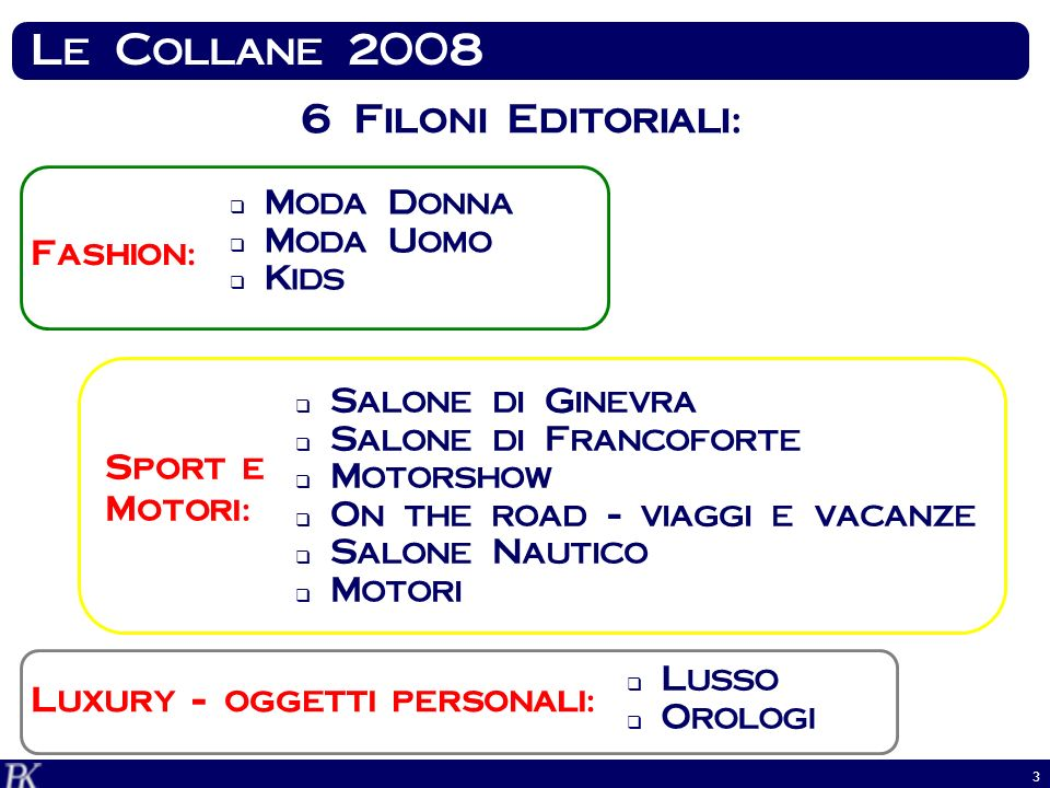 Le Collane 2008 6 Filoni Editoriali: Moda Donna Moda Uomo Kids