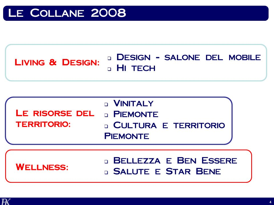 Le Collane 2008 Design – salone del mobile Living & Design: Hi tech