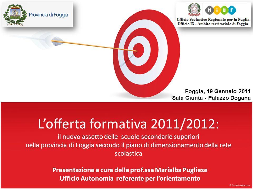 Foggia, 19 Gennaio 2011 Sala Giunta - Palazzo Dogana.