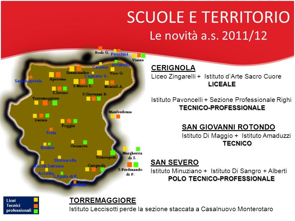 SCUOLE E TERRITORIO Le novità a.s. 2011/12