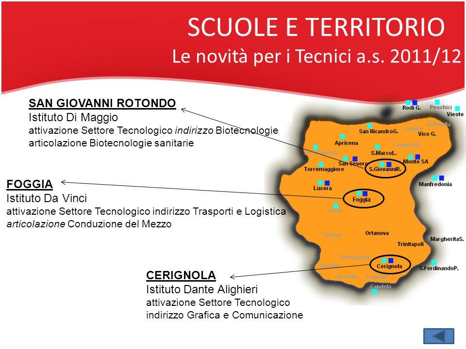 SCUOLE E TERRITORIO Le novità per i Tecnici a.s. 2011/12