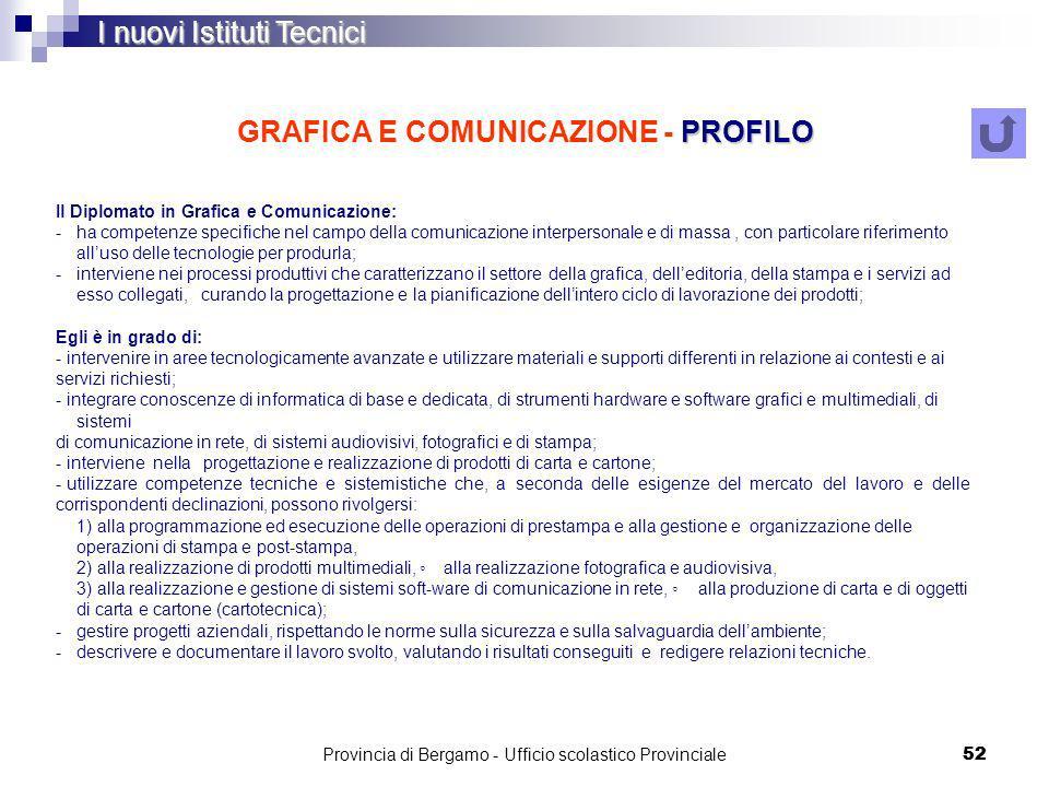 GRAFICA E COMUNICAZIONE - PROFILO