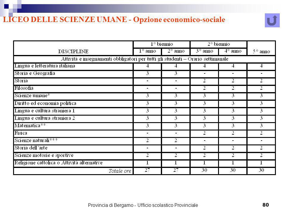 LICEO DELLE SCIENZE UMANE - Opzione economico-sociale