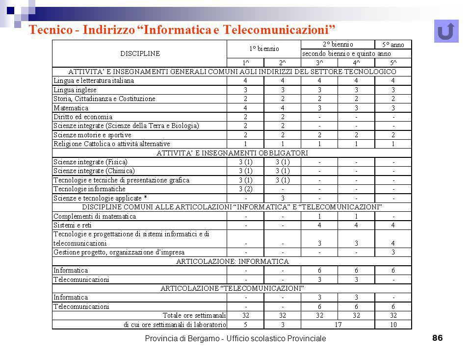 Tecnico - Indirizzo Informatica e Telecomunicazioni